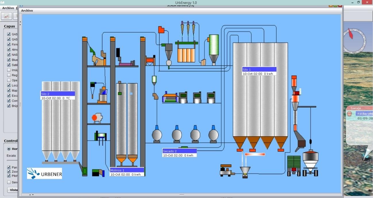 Energy Map, industria 4.0